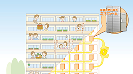 マンション内電力融通システム「T−グリッドシステム」採用のスマートタウン計画